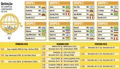 Pela quinta vez consecutiva, o Atlético esteve no Centro de Convenções da Conmebol, no Paraguai, para acompanhar o sorteio da Copa Libertadores e conhecer os seus três rivais da fase de grupos do torneio. Libertad, do Paraguai, Godoy Cruz, da Argentina e Sport Boys, da Bolívia, serão os adversário.(22/12/2016) #Galo #AtléticoMineiro #Libertadores #Grupo #SportBoys #Libertad #GodoyCruz #Futebol #Infográfico #Infografia #HojeEmDia