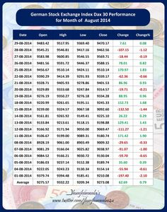 August Month, August 2014, Singapore Exchange, Europe, France, Stock Market, High Low, Germany, Month Of August