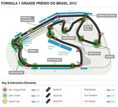 My dad's favorite track. Super Sport Cars, Sports Car Racing, F1 Racing, Race Cars, Formula 1 Gp, Scalextric Track, Brazilian Grand Prix, High Performance Cars, Kart