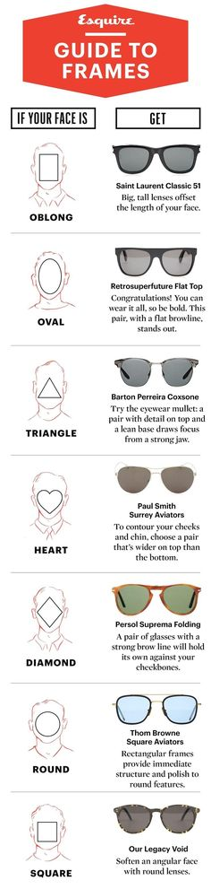 How to pick the best How to pick the best sunglasses for your face.