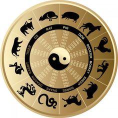 Armonizando tu vida con Feng Shui Clásico y  Astrología China. Difusión del verdadero arte milenario Chino en México. Consultorias vía online.