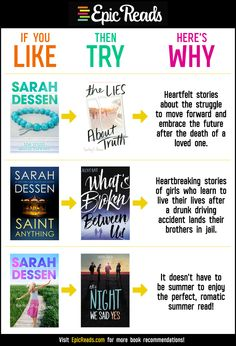 Like Try Why: The Sarah Dessen Edition