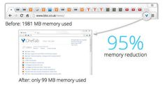 Convert all of your tabs into a list to reduce memory use with OneTab.