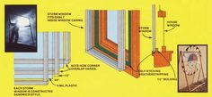 Build your own low-cost storm windows to create a warmer winter homestead.