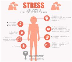 Quand ces périodes j. Everyone goes through periods of stress at work. When these periods are overtime, work stress can impact our health to Work Stress, Stress Free, Stress Relief, Burn Out, Understanding Anxiety, Overcoming Anxiety, Anxiety Disorder, Anti Stress, Nurse Life