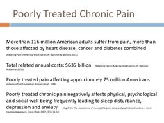 You Are Responsible For Your Pain Relief