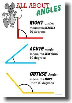 All About Angles - Right, Acute, Obtuse - Math Poster - Unterrichtsfächer Math Charts, Math Anchor Charts, Math For Kids, Fun Math, Math Help, Math Skills, Math Lessons, Math Poster, Fourth Grade Math