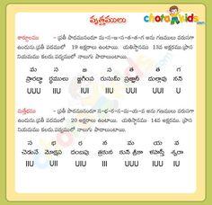 Learn English Through Telugu Pdf