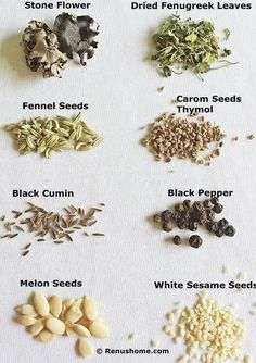 Indian spices - glossary of Indian spices in english, hindi, tamil, telugu, kannada List Of Spices, Spices And Herbs, Indian Spices List, Names Of Spices, Spice Blends, Spice Mixes, Food Vocabulary, English Vocabulary, Indian Cookbook