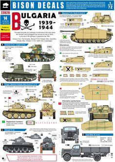 Bulgarian tanks