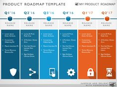 Six Phase Development Planning Timeline Roadmapping Powerpoint Templat – My Product Roadmap