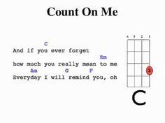Count On Me Uke with lyrics - YouTube
