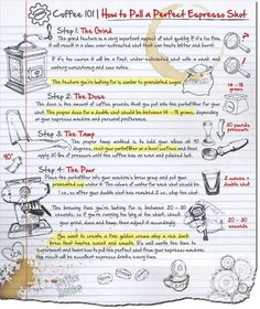 Espresso Shots - 18 Professional Kitchen Infographics to Make Cooking Easier and Faster
