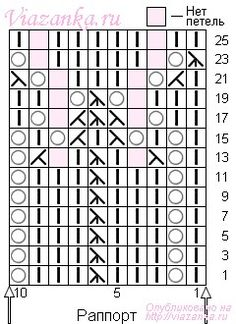 Кайма 9 Baby Alpaca, Knits, Bar Chart, Diagram, Silk, Knitting, Crochet, Crafts, Blouses