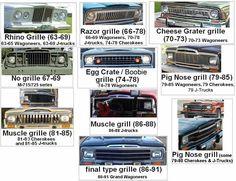 Image from http://jubileejeeps.org/faqs/fsjgrillesrevisedflint.jpg.