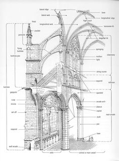 Amiens Cathedral - World Architecture Images- High French Gothic French Gothic Architecture, Architecture Antique, Plans Architecture, Cathedral Architecture, Classic Architecture, Historical Architecture, Amazing Architecture, Architecture Details, Interior Architecture