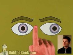 Ophthalmology Lecture - Tropias & Phorias (part 1/2)  GREAT video/learning tool.