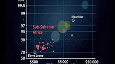 hans rosling the best stats you've ever seen - YouTube