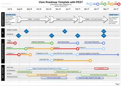 Simple powerpoint product roadmap template pinterest template technical roadmap template free technology roadmap templates smartsheet visualizing strategic and technology roadmaps business it services technology flashek Gallery