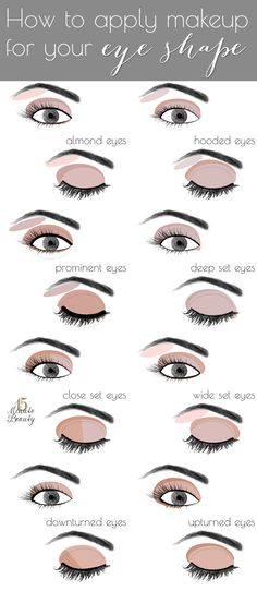 Now if someone could just tell me what shape my eye is... :) How to Apply Makeup for Your Eye Shape