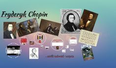 Copy of Fryderyk Chopin