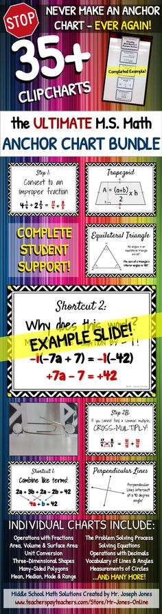 The ultimate middle school math anchor chart bundle!!!