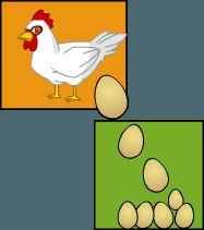 Fábula : La Gallina de los Huevos de Oro #fábulas #esopo #cuentosinfantiles