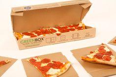 La caja de pizzas del futuro | Artículo de El Tapabocas