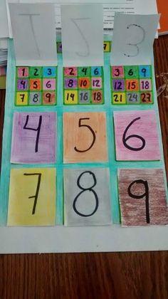 TIPS DE ACTIVIDADES PARA TU GRUPO ESCOLAR: Trabajando las tablas de multiplicar de forma divertida Math Games, Back To School, Teaching, Activities, Club, Multiplication Tables, Positive Discipline, Shapes, Hilarious