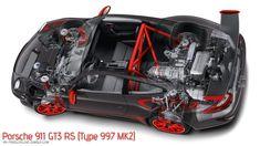 Porsche cutaways . | SMCars.Net - Car Blueprints Forum