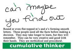 Day 2 – Intelligence & Mental Patterns : Handwriting University: Learn Handwriting Analysis and Graphology.