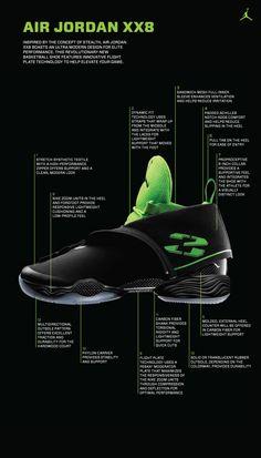 Air Jordan 28 - Black / Volt