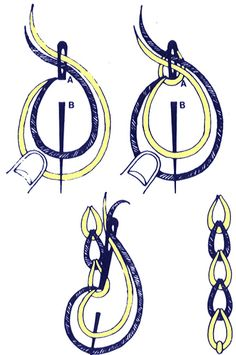 http://www.artsanddesigns.com/images/glossary/embroidery/magic_chain.jpg