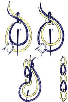 http://www.artsanddesigns.com/glossary/M