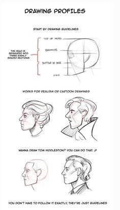 ako kreslit profil hlavy