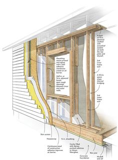 Whether you build new homes or remodel, these alternative framing techniques will allow you to reach R-40 or better.