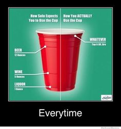 is this really what the lines on the cup are for? haha