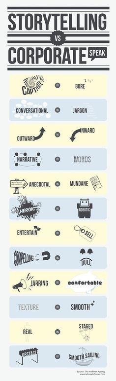 storytelling vs. selling