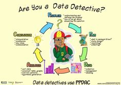 data-detective-poster