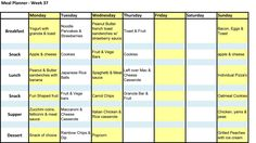 71 Diet Meal Plan Ideas Diet Meal Plans How To Plan Meal Planning