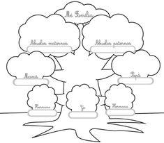 como dibujar un arbol genealogico