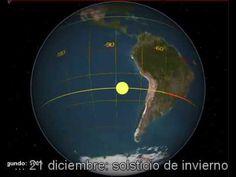 Coneixement del Medi. Unitat Didàctica 8: La Terra, el nostre planeta | Llagostí