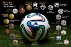 This is the beautiful,special, white futbol soccer ball. The ball is Adidas' brand. Is a original ball of Fifa World Cup two thousand and fourteen. It has a price of one thousand and three hundred pesos Soccer World, Play Soccer, World Of Sports, Football Soccer, Soccer Ball, Adidas Football, Basketball, Fifa World Cup 2014, Brazil World Cup