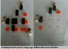 Teaching Punnett squares using Lego. Brilliant idea