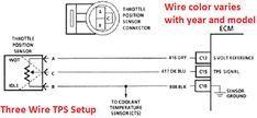 Chevrolet Throttle Position Sensor Diagnosis And Repair Help Sensor Throttle Positivity