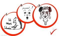 Zyklen – Wo stehst Du gerade zwischen armem Schwein und starker Frida?