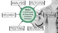 15 Steps on how to get into Software Development