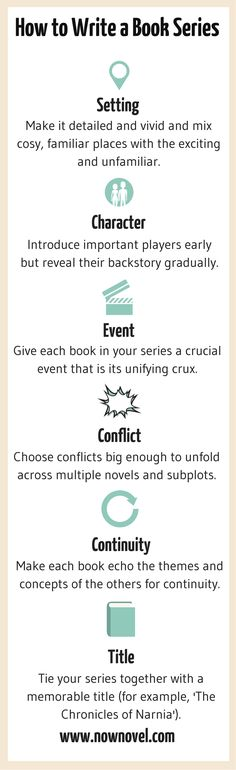 Writing infographic: 6 key ingredients of series. http://www.nownovel.com/blog/how-to-write-book-series/ https://www.facebook.com/PoorManPublishing