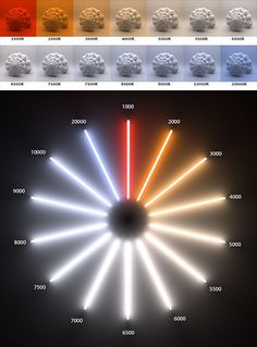 Colour temperature guide for choosong the correct LED lamps for domestic lighting. Tornado Lighting offers a choice of lamp type but recommend colour for house hold lightingThere is more to LED color than Kelvin temperature, study IES The design of our pr Lighting Concepts, Lighting Setups, Interior Lighting, Home Lighting, Stage Lighting Design, Light Art, Lamp Light, Light Photography, Photography Tips