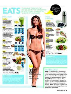 How Hollywood Eats - Khloe Kardashian, Maria Menounos, Stacy Keibler : People.com